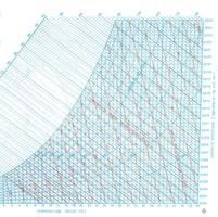 Diagramme de l'air humide (stage T50 du CETIAT)